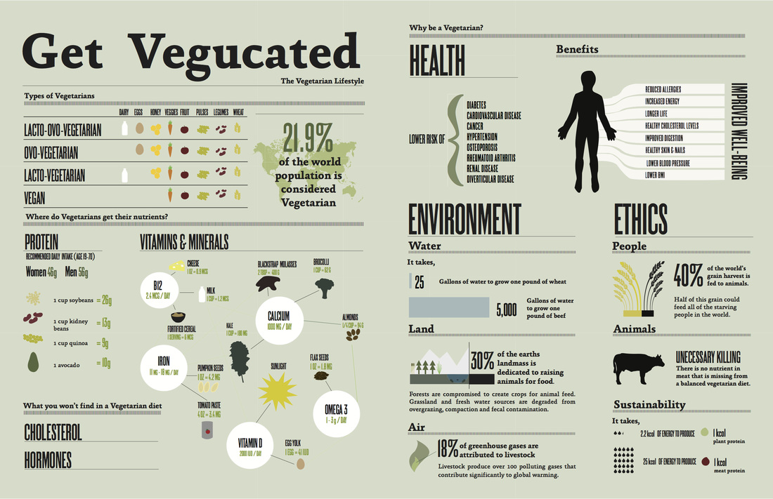 humans should consume meat and animal products because of its health and environmental benefits